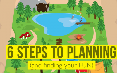 6 Steps to Planning